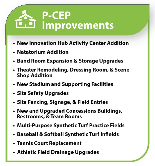 site program improvements at P-CEP 5